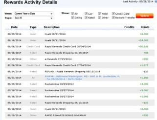 FireShot Screen Capture #012 - 'Rewards Activity Details' - www_southwest_com_flight_account_rapidrewards_rewards-activity